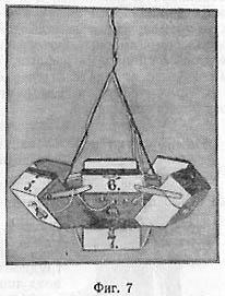 Аэрофотосъемка - первая панорамная камера - «панорамограф» Р. Ю. Тиле