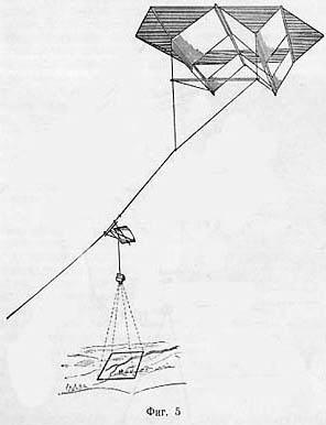 Аэрофотосъемка с привязных шаров и воздушных змеев